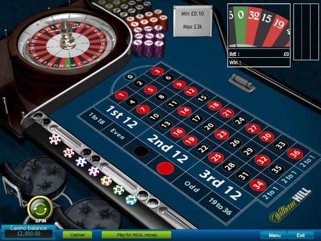 ruleta en línea gratis - cómo jugar a la ruleta en línea gratis